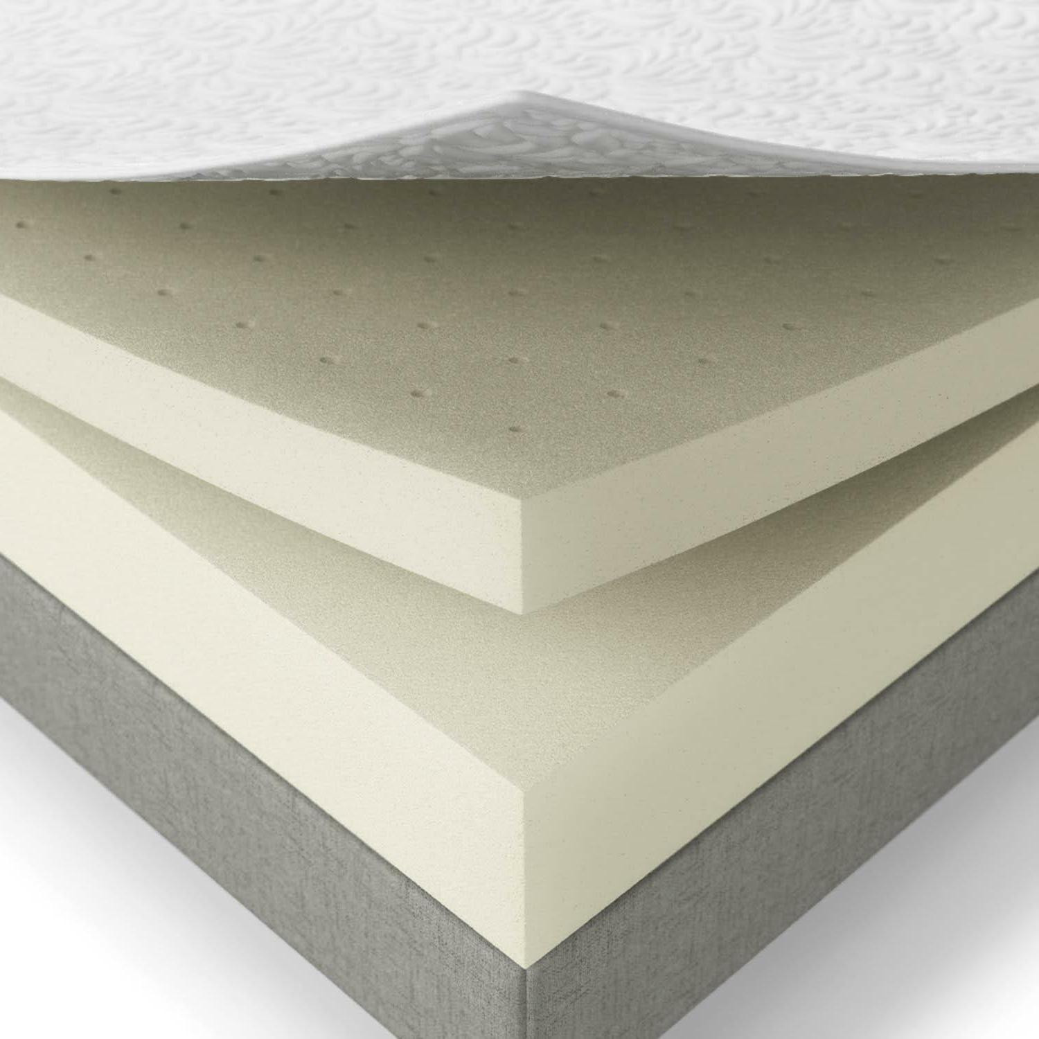 Lucid Support Foam Mattress - and King