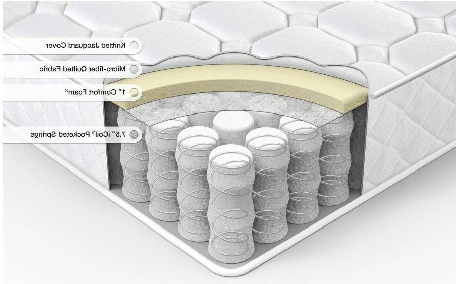 Twin Size Mattress Inch Adult Coil Spring Back Relief
