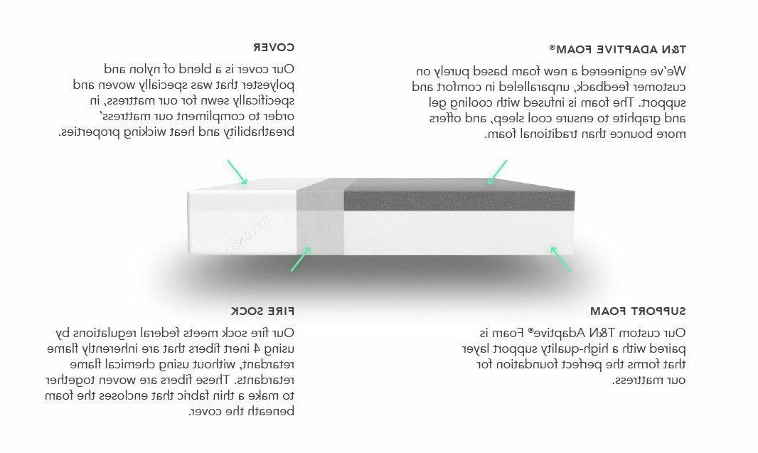 Tuft Mattress, Queen with T&N Adaptive