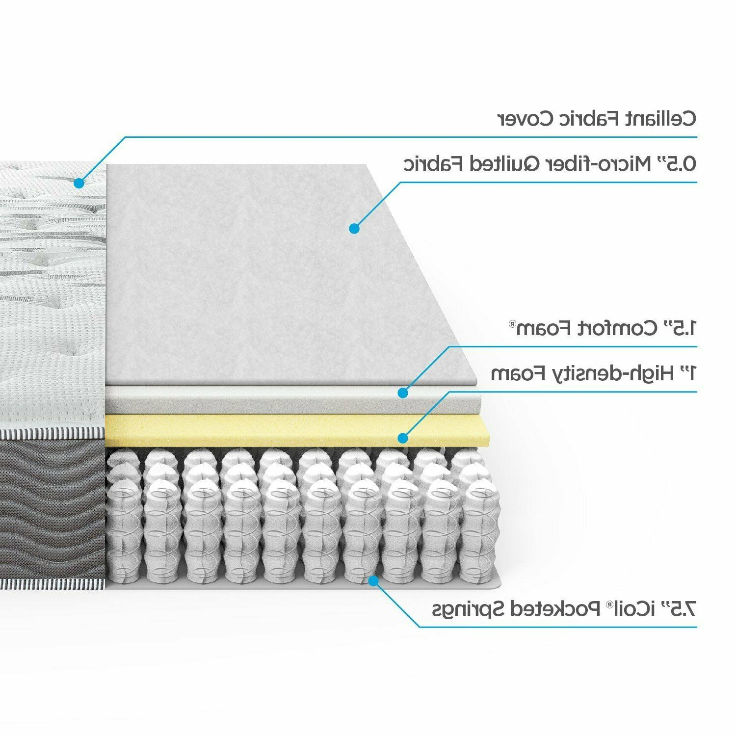Zinus Firm 10 Support Mattress, BRAND